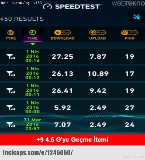 4.5G capsleri burada 7