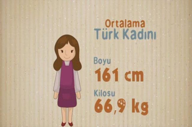 Türk kadınları hakkında şaşırtıcı bilgiler. 1
