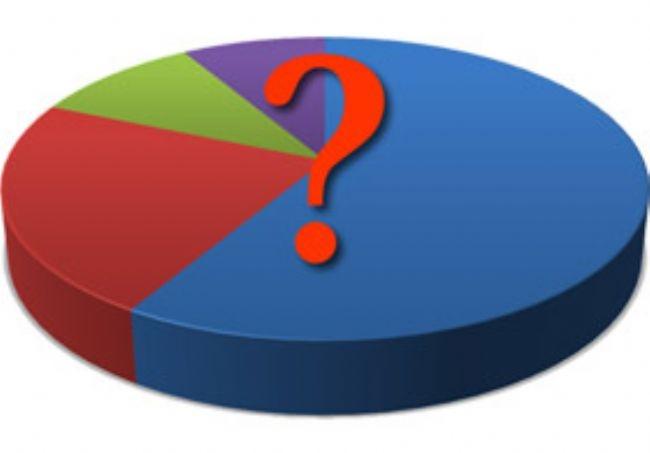 Seçime 20 gün kala 3 farklı anket! 2