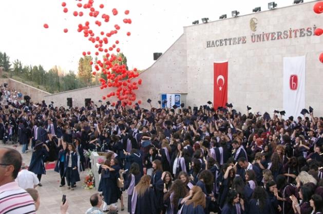 Türkiye'nin En Başarılı Üniversiteleri 1