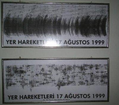 15 yıl önce Türkiye'yi yasa boğan faciadan kareler 66