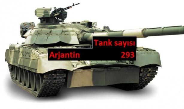 Hangi ülkede kaç tank var? 1
