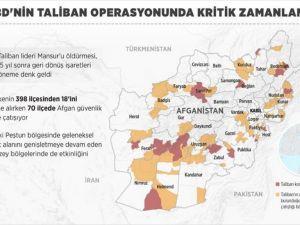 ABD'nin Taliban operasyonunda kritik zamanlama
