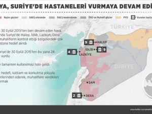 Rusya'nın Suriye'de hastanelere yönelik saldırıları