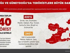 Doğu ve Güneydoğu'da teröristlere büyük darbe
