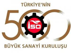İlk 500'de Konya'dan kaç firma var?