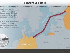 Kuzey Akım-2'de Rusya-Almanya yakınlaşması
