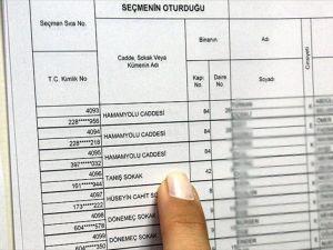 YSK 27 siyasi partiye seçmen kütüklerinin verilmesini kararlaştırdı
