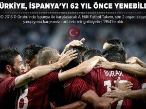 Türkiye İspanya'yı 62 yıl önce yenebildi