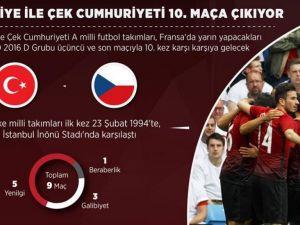 Türkiye ile Çek Cumhuriyeti 10. maça çıkıyor