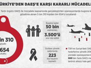 Türkiye'den DAEŞ'e karşı kararlı mücadele