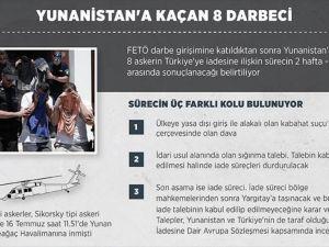 Yunanistan'a Kaçan 8 Darbecinin İadesi 1 Aya Kadar Sonuçlanacak