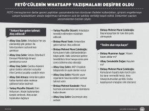 FETÖ'cü darbecilerin WhatsApp yazışmaları