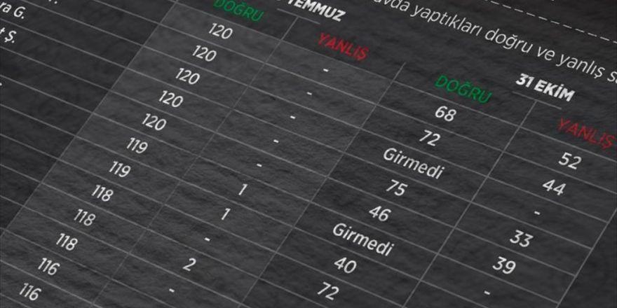Gülen'in Yeğenine Kpss Soruları Özel Kuryeyle Gelmiş