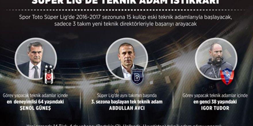 Süper Lig'de Teknik Adam İstikrarı