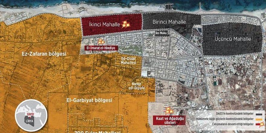 Libya'nın Birkaç Hafta İçinde Daeş'ten Temizlenmesi Öngörülüyor