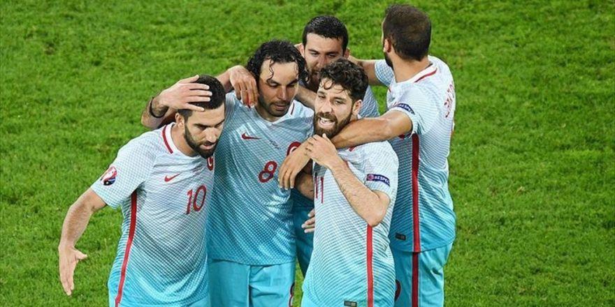 Türkiye 19. Sıradaki Yerini Korudu