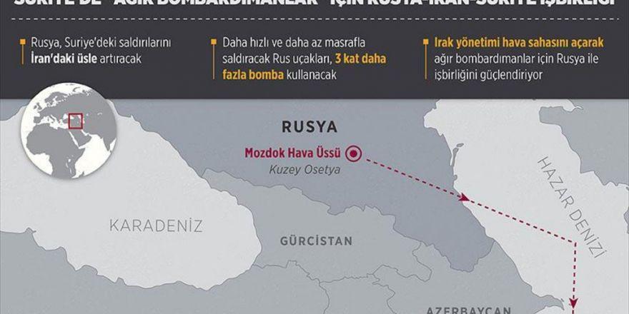 """Suriye'de """"Ağır Bombardımanlar"""" İçin Rusya-iran-suriye İşbirliği"""