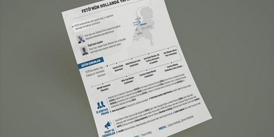 Fetö'nün Hollanda Yapılanması