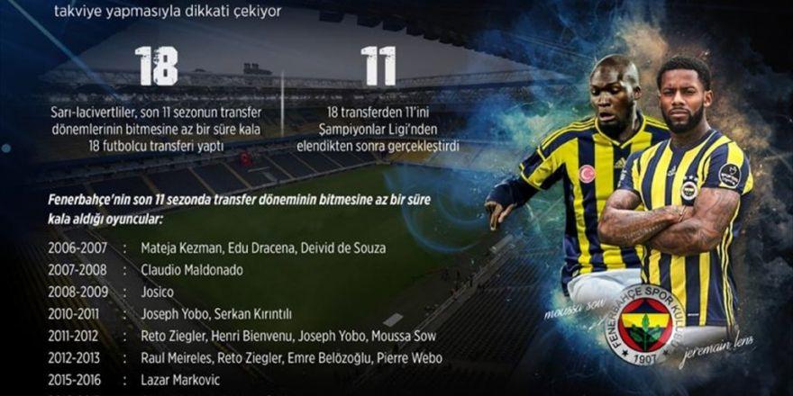 Fenerbahçe Transferi Son Haftaya Bırakıyor