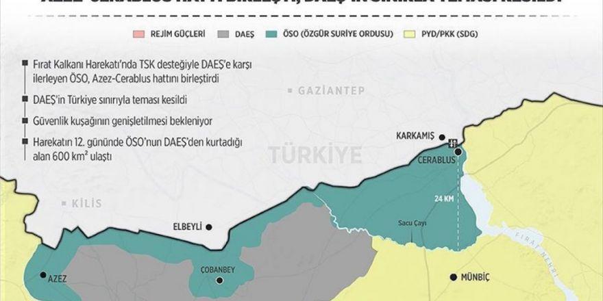 Azez-cerablus Hattı Birleşti, Daeş'in Sınırla Teması Kesildi