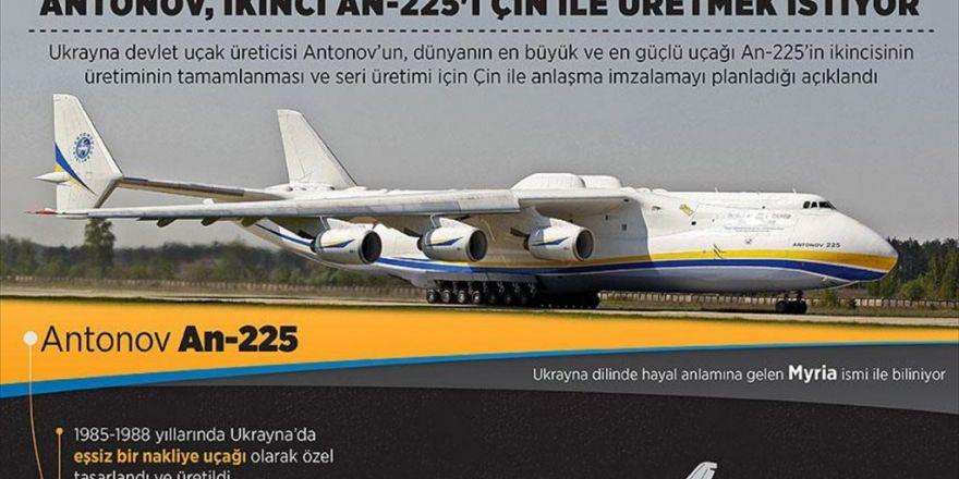 Antonov İkinci An-225'i Çin İle Üretmek İstiyor