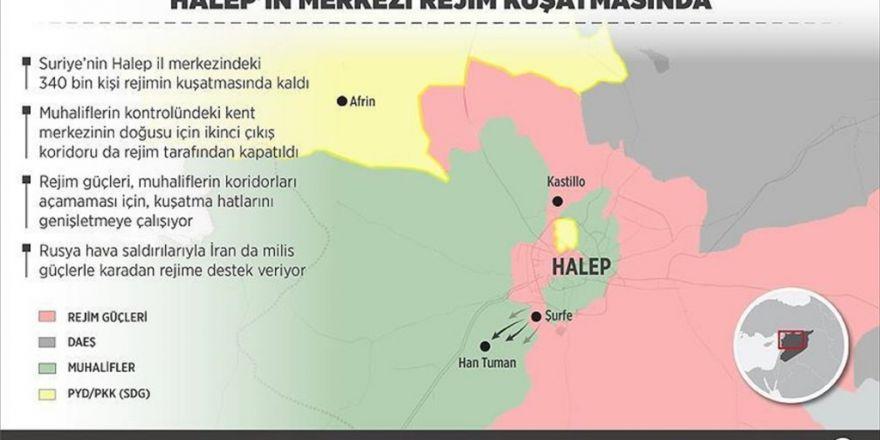 Halep'in Merkezi Rejim Kuşatmasında
