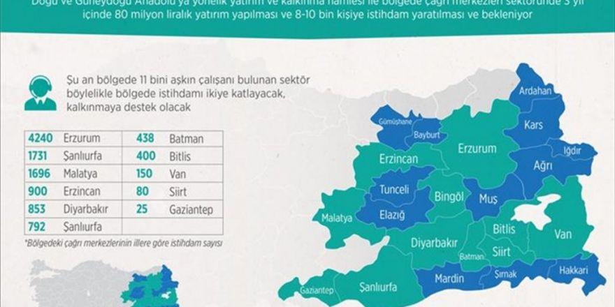 Doğu Ve Güneydoğu'da Çağrı Merkezlerinin Sayısı Artacak