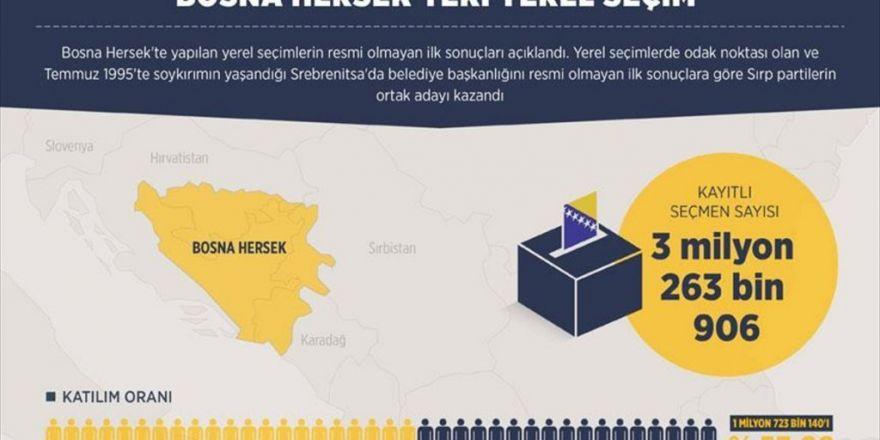 Bosna Hersek'teki Yerel Seçimlerin İlk Sonuçları Açıklandı