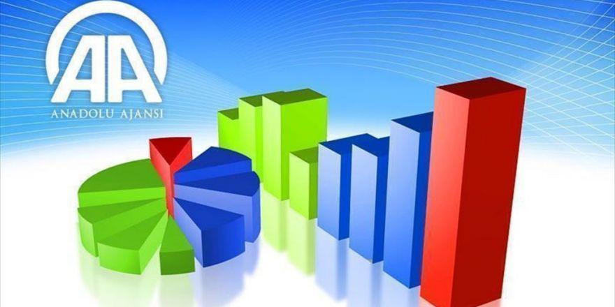 Aa Finans 'Para Politikası Kurulu Beklenti Anketi' Sonuçlandı