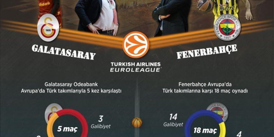 Galatasaray-fenerbahçe Rekabeti Avrupa'ya Taşınıyor