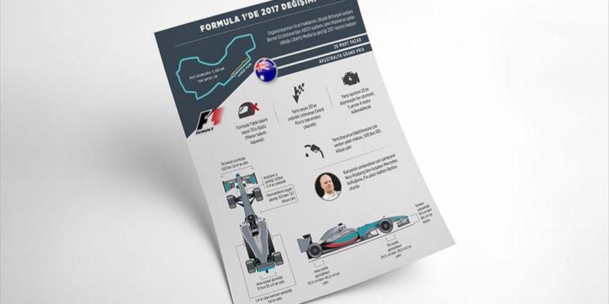 Formula 1'de 2017 Değişimi