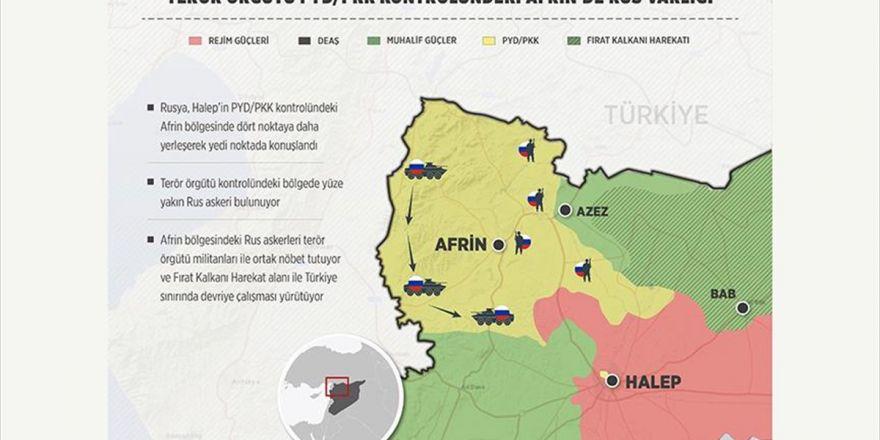Terör Örgütü Pyd/pkk Kontrolündeki Afrin'de Rus Varlığı