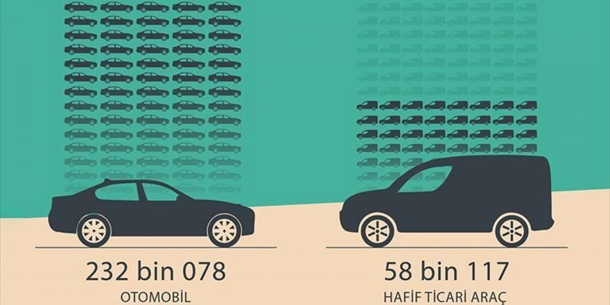 Otomobil Ve Hafif Ticari Araç Pazarı Yüzde 8 Daraldı