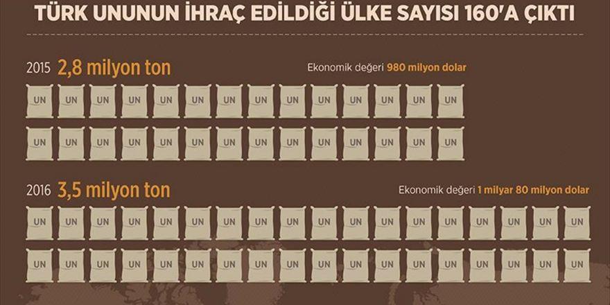 Türk Ununun İhraç Edildiği Ülke Sayısı 160'a Çıktı