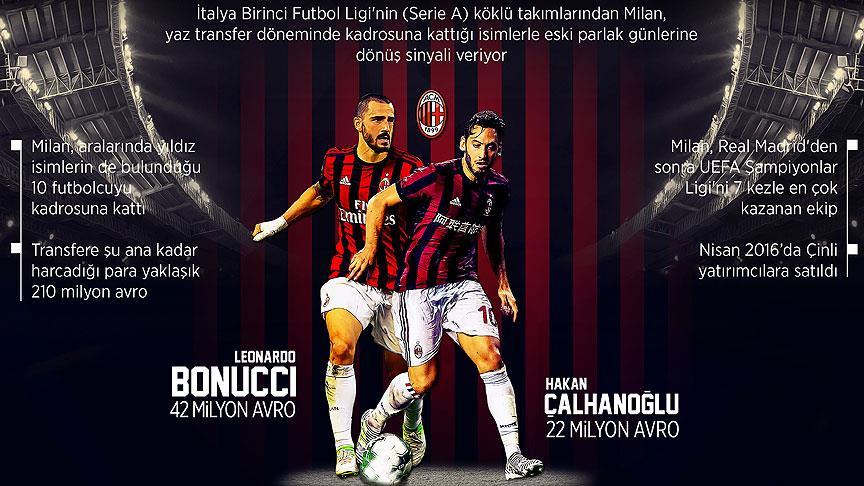 Avrupa'da transfer sezonuna Milan damgası