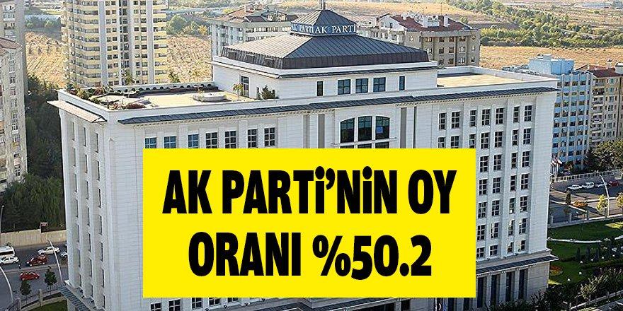 AK Parti'nin son oy oranı yüzde 50.2