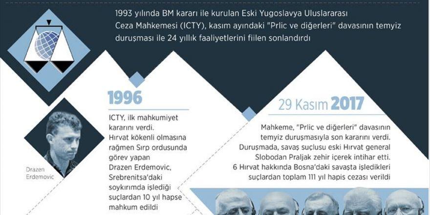 Icty Kapanıyor: Eski Yugoslavya'da İşlenen Suçlar Cezasız Kalmadı