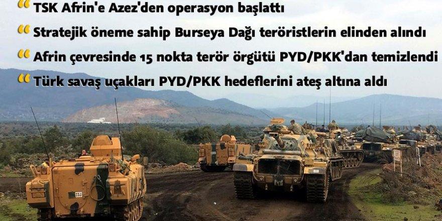 Zeytin Dalı Harekatı'nda 3. gün