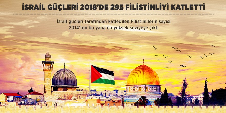 İsrail Güçleri 2018'de 295 Filistinliyi Katletti