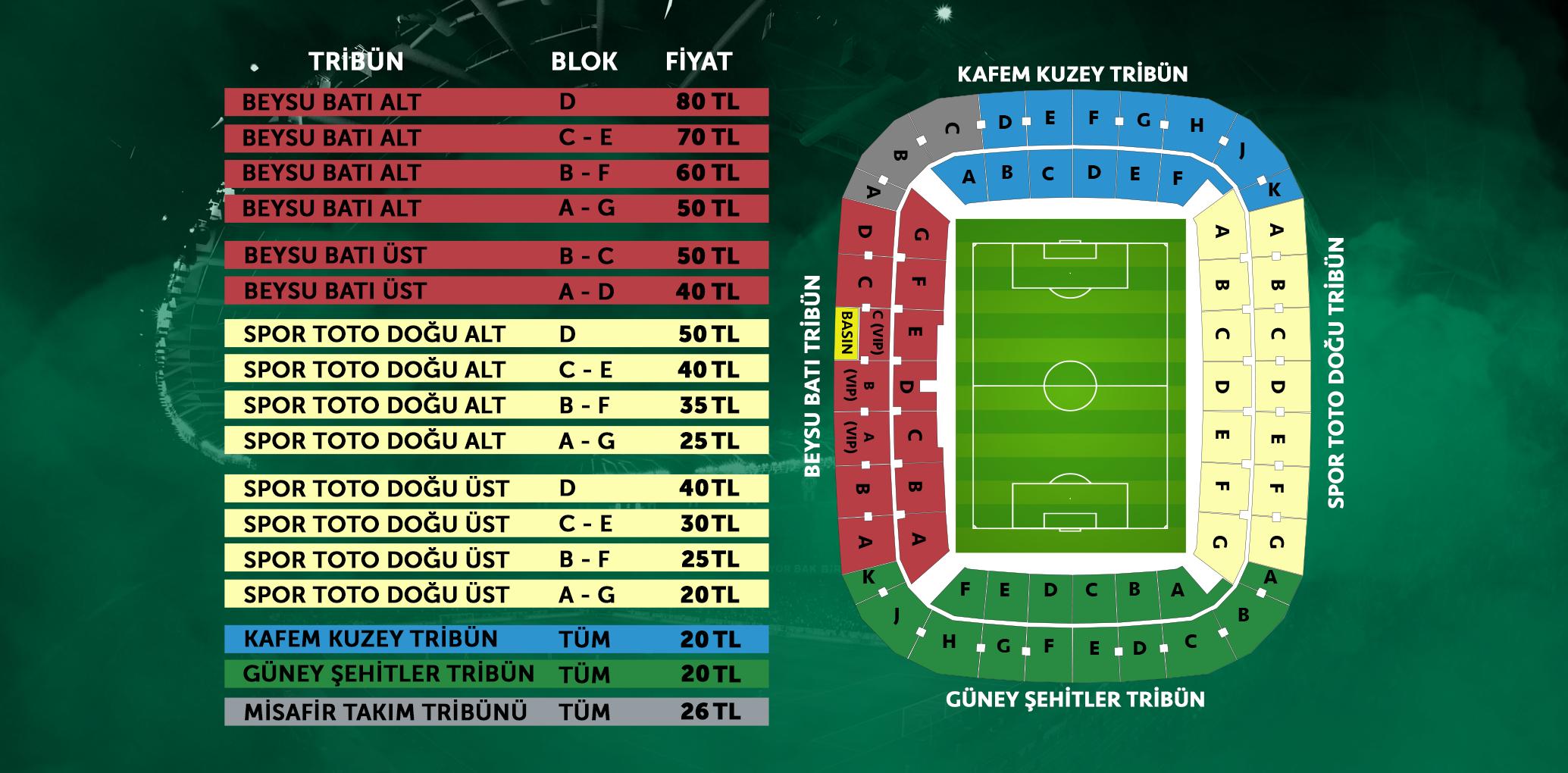 Konyaspor-Kasımpaşa maçı biletleri satışa çıkıyor