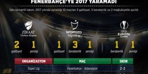 Fenerbahçe'ye 2017 Yaramadı