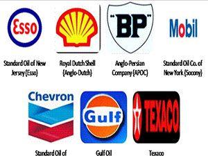 Petrol Şirketlerinin Ortodoğu'da yaptığı darbeler